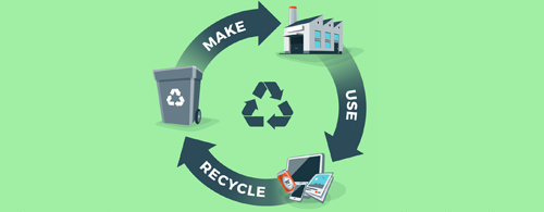 circularity flows in circular economy